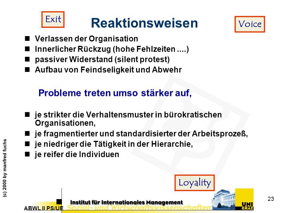 ABWL II PS/UE (c) 2000 by manfred fuchs 23 Reaktionsweisen nVerlassen der Organisation nInnerlicher Rückzug (hohe Fehlzeiten....) npassiver Widerstand (silent protest) nAufbau von Feindseligkeit und Abwehr Probleme treten umso stärker auf, nje strikter die Verhaltensmuster in bürokratischen Organisationen, nje fragmentierter und standardisierter der Arbeitsprozeß, nje niedriger die Tätigkeit in der Hierarchie, nje reifer die Individuen Exit Voice Loyality