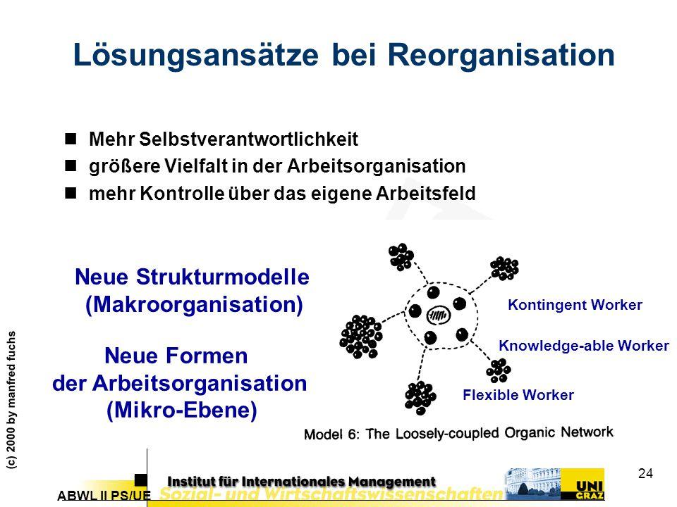 ABWL II PS/UE (c) 2000 by manfred fuchs 24 Lösungsansätze bei Reorganisation nMehr Selbstverantwortlichkeit ngrößere Vielfalt in der Arbeitsorganisation nmehr Kontrolle über das eigene Arbeitsfeld Neue Strukturmodelle (Makroorganisation) Neue Formen der Arbeitsorganisation (Mikro-Ebene) Kontingent Worker Flexible Worker Knowledge-able Worker