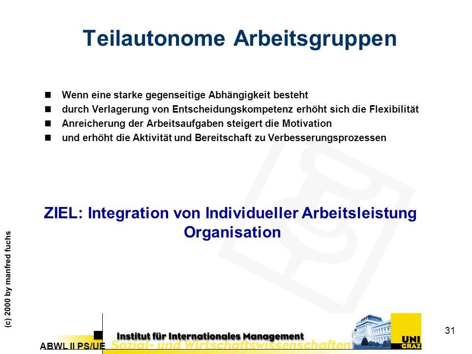 ABWL II PS/UE (c) 2000 by manfred fuchs 31 Teilautonome Arbeitsgruppen nWenn eine starke gegenseitige Abhängigkeit besteht ndurch Verlagerung von Entscheidungskompetenz erhöht sich die Flexibilität nAnreicherung der Arbeitsaufgaben steigert die Motivation nund erhöht die Aktivität und Bereitschaft zu Verbesserungsprozessen ZIEL: Integration von Individueller Arbeitsleistung Organisation