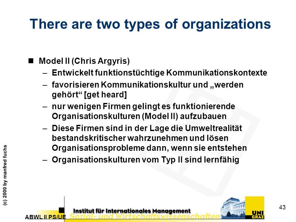 """ABWL II PS/UE (c) 2000 by manfred fuchs 43 There are two types of organizations nModel II (Chris Argyris) –Entwickelt funktionstüchtige Kommunikationskontexte –favorisieren Kommunikationskultur und """"werden gehört [get heard] –nur wenigen Firmen gelingt es funktionierende Organisationskulturen (Model II) aufzubauen –Diese Firmen sind in der Lage die Umweltrealität bestandskritischer wahrzunehmen und lösen Organisationsprobleme dann, wenn sie entstehen –Organisationskulturen vom Typ II sind lernfähig"""