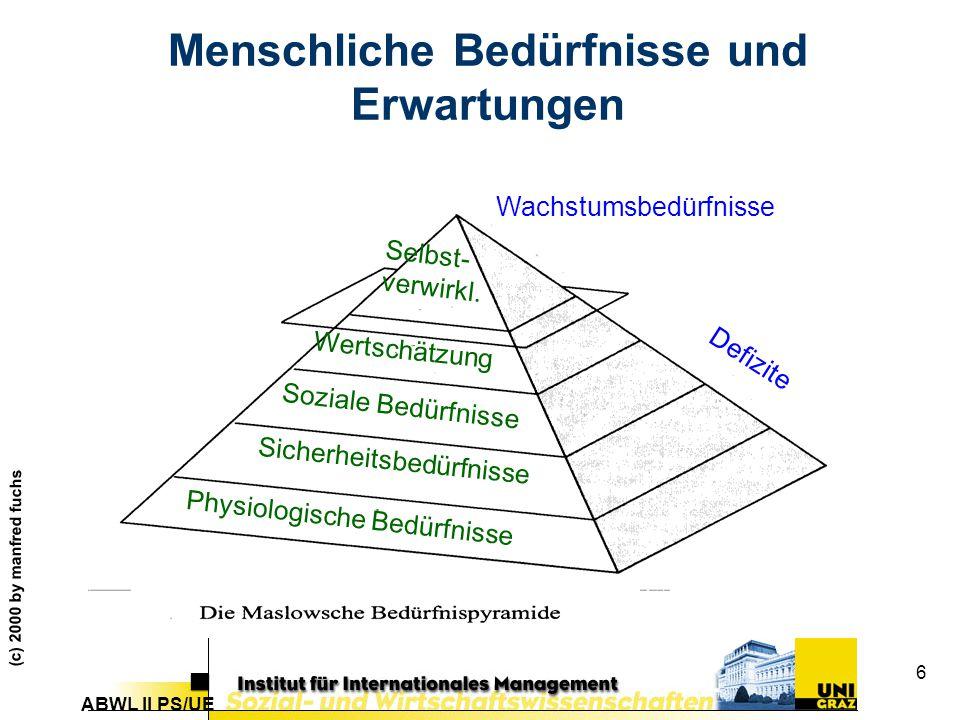 ABWL II PS/UE (c) 2000 by manfred fuchs 6 Menschliche Bedürfnisse und Erwartungen Physiologische Bedürfnisse Sicherheitsbedürfnisse Soziale Bedürfnisse Wertschätzung Selbst- verwirkl.