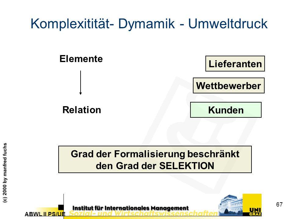 ABWL II PS/UE (c) 2000 by manfred fuchs 67 Grad der Formalisierung beschränkt den Grad der SELEKTION Kunden Komplexitität- Dymamik - Umweltdruck Lieferanten Wettbewerber Elemente Relation