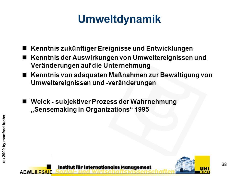 """ABWL II PS/UE (c) 2000 by manfred fuchs 68 Umweltdynamik nKenntnis zukünftiger Ereignisse und Entwicklungen nKenntnis der Auswirkungen von Umweltereignissen und Veränderungen auf die Unternehmung nKenntnis von adäquaten Maßnahmen zur Bewältigung von Umweltereignissen und -veränderungen nWeick - subjektiver Prozess der Wahrnehmung """"Sensemaking in Organizations 1995"""