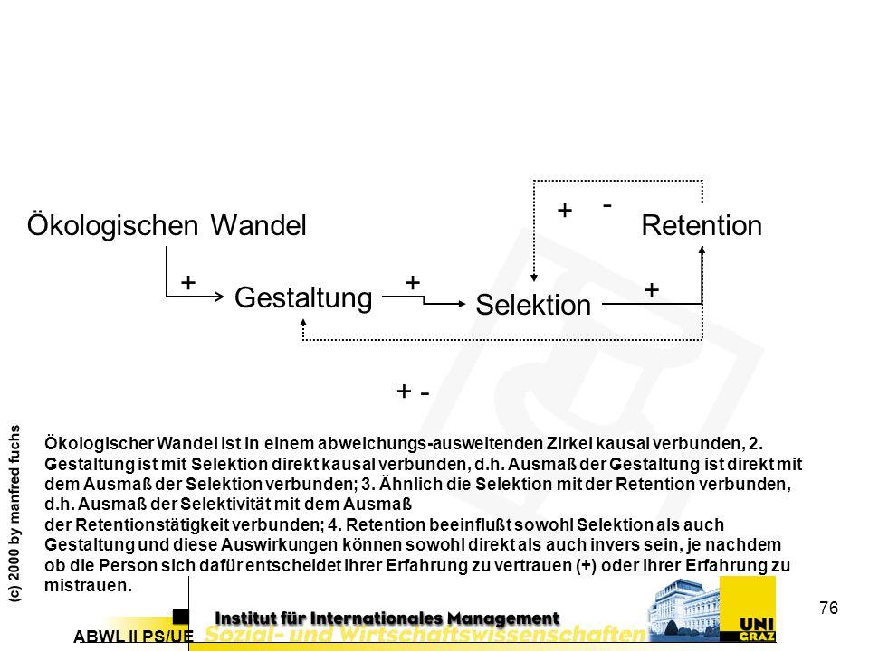 ABWL II PS/UE (c) 2000 by manfred fuchs 76 Ökologischen Wandel Gestaltung Selektion Retention ++ + + - + - Ökologischer Wandel ist in einem abweichungs-ausweitenden Zirkel kausal verbunden, 2.