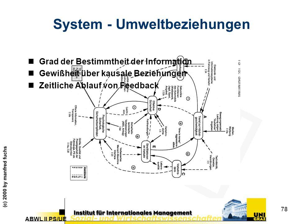 ABWL II PS/UE (c) 2000 by manfred fuchs 78 nGrad der Bestimmtheit der Information nGewißheit über kausale Beziehungen nZeitliche Ablauf von Feedback System - Umweltbeziehungen