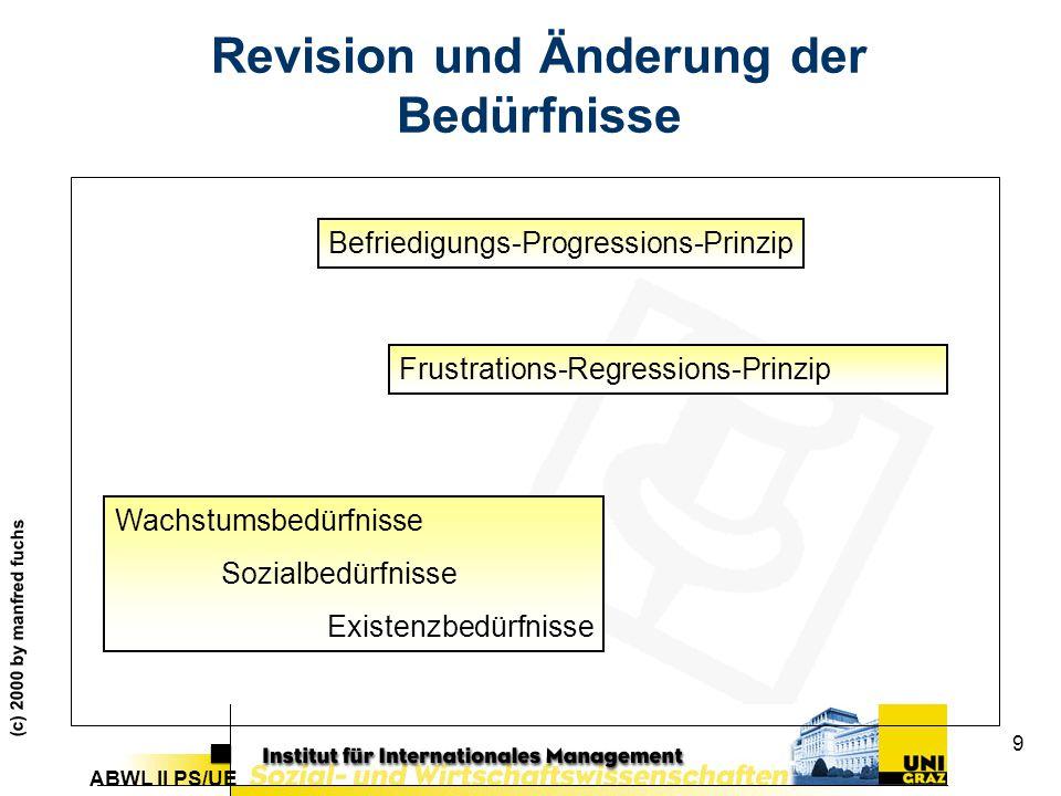 ABWL II PS/UE (c) 2000 by manfred fuchs 9 Revision und Änderung der Bedürfnisse Befriedigungs-Progressions-Prinzip Frustrations-Regressions-Prinzip Wachstumsbedürfnisse Sozialbedürfnisse Existenzbedürfnisse