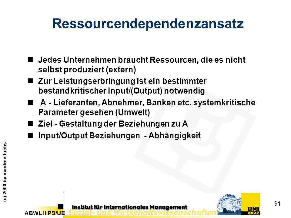 ABWL II PS/UE (c) 2000 by manfred fuchs 91 Ressourcendependenzansatz nJedes Unternehmen braucht Ressourcen, die es nicht selbst produziert (extern) nZur Leistungserbringung ist ein bestimmter bestandkritischer Input/(Output) notwendig n A - Lieferanten, Abnehmer, Banken etc.