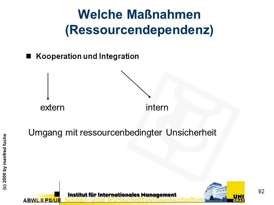 ABWL II PS/UE (c) 2000 by manfred fuchs 92 Welche Maßnahmen (Ressourcendependenz) nKooperation und Integration externintern Umgang mit ressourcenbedingter Unsicherheit