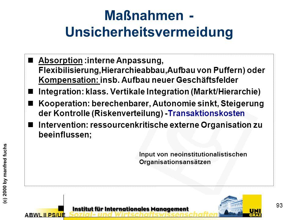 ABWL II PS/UE (c) 2000 by manfred fuchs 93 Maßnahmen - Unsicherheitsvermeidung nAbsorption :interne Anpassung, Flexibilisierung,Hierarchieabbau,Aufbau von Puffern) oder Kompensation: insb.