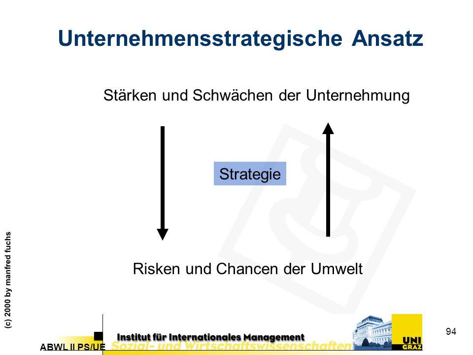 ABWL II PS/UE (c) 2000 by manfred fuchs 94 Unternehmensstrategische Ansatz Stärken und Schwächen der Unternehmung Risken und Chancen der Umwelt Strategie