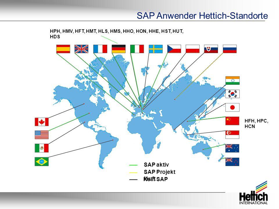 SAP Anwender Hettich-Standorte SAP aktiv SAP Projekt läuft Kein SAP HFH, HPC, HCN HPH, HMV, HFT, HMT, HLS, HMS, HHO, HON, HHE, HST, HUT, HDS
