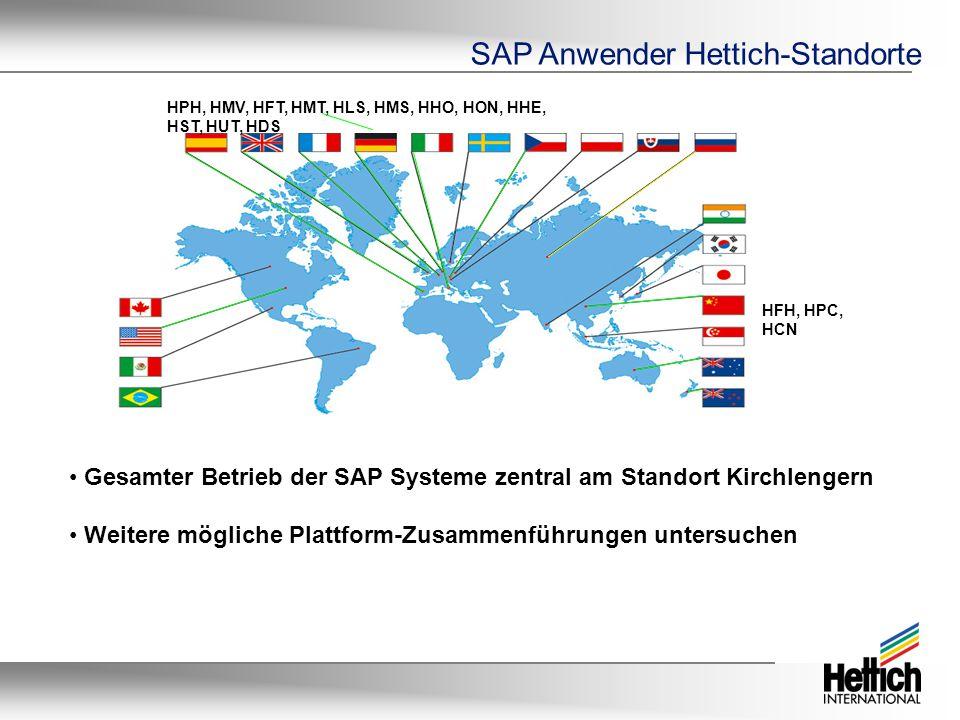 HFH, HPC, HCN HPH, HMV, HFT, HMT, HLS, HMS, HHO, HON, HHE, HST, HUT, HDS Gesamter Betrieb der SAP Systeme zentral am Standort Kirchlengern Weitere mögliche Plattform-Zusammenführungen untersuchen