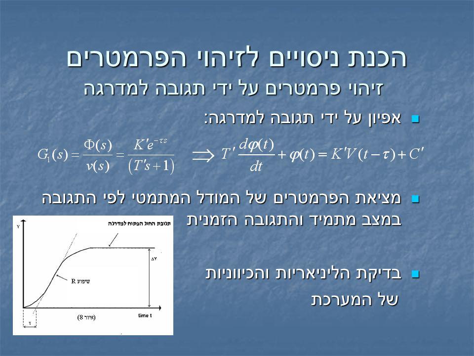 ( אופציה )PID ( אופציה )PID יתרונות : יתרונות : תכנון בקר PID בשלבים והבנת ההשפעה של כל אחד ממרכיבי הבקר תכנון בקר PID בשלבים והבנת ההשפעה של כל אחד ממרכיבי הבקר מדידת התגובה למדרגה של בקר P,PI,PID מדידת התגובה למדרגה של בקר P,PI,PID השוואה לנוסחת Ziegler-Nichols השוואה לנוסחת Ziegler-Nichols חסרונות : חסרונות : קיים ניסוי דומה שעוסק בבקר PID קיים ניסוי דומה שעוסק בבקר PID זמן הביצוע לפרק PID ארוך מאוד זמן הביצוע לפרק PID ארוך מאוד תכן פולינומיאלי לא נלמד בקורס בקרה 1 תכן פולינומיאלי לא נלמד בקורס בקרה 1