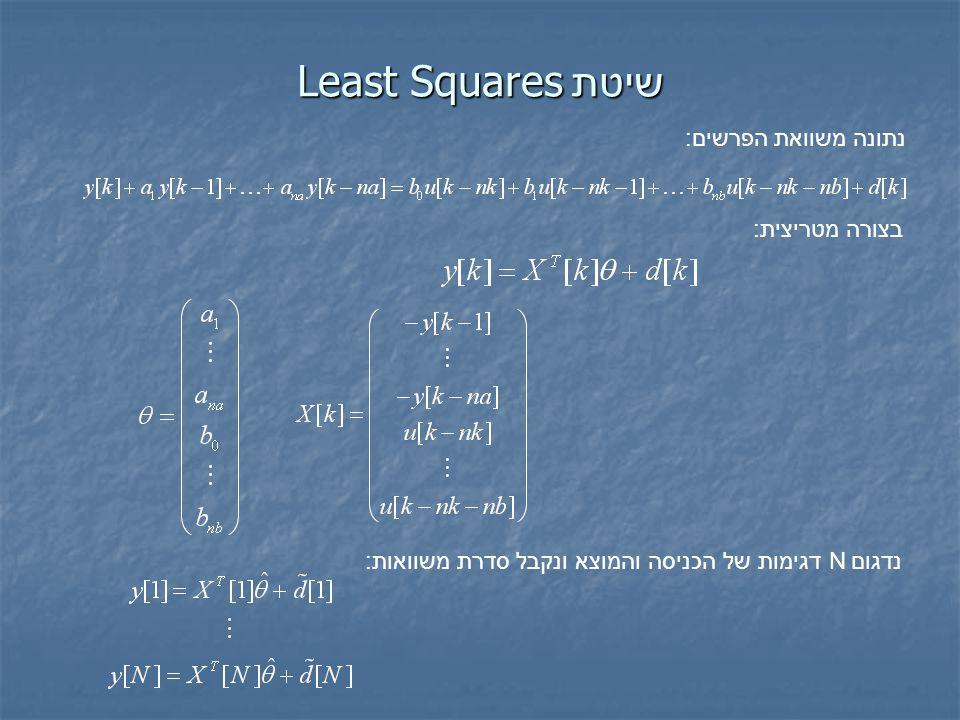 Least Squares שיטת נתונה משוואת הפרשים: בצורה מטריצית: נדגום N דגימות של הכניסה והמוצא ונקבל סדרת משוואות: