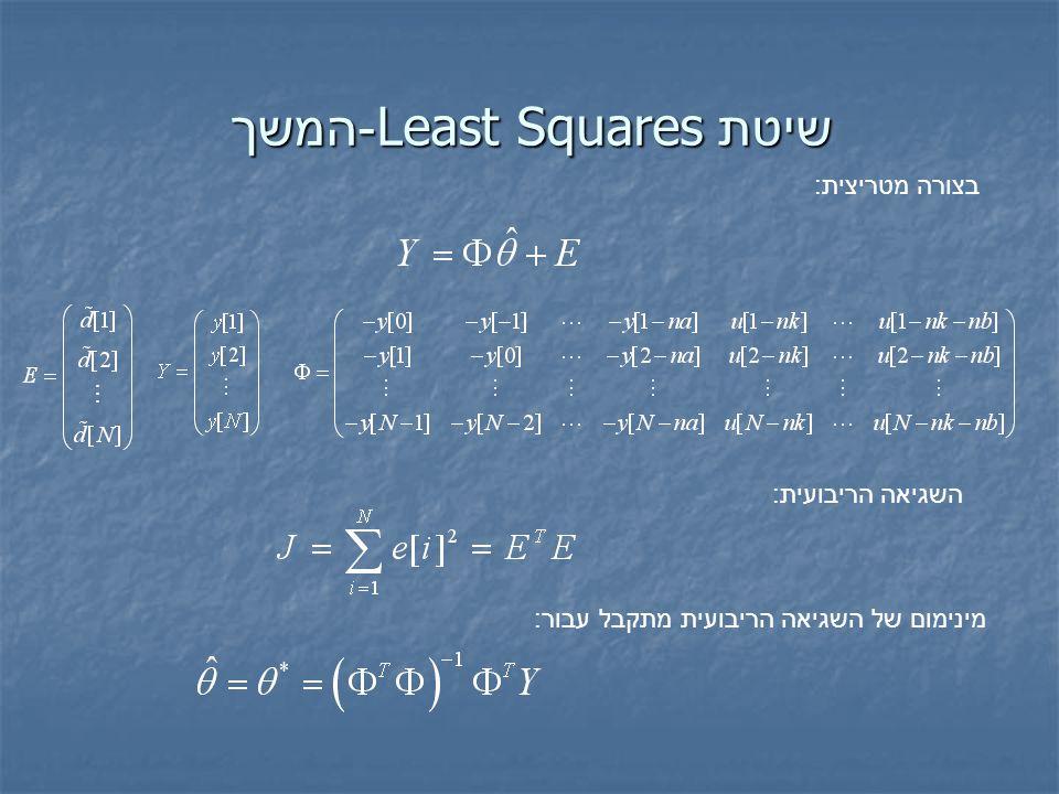 הכנת ניסויים לזיהוי הפרמטרים מציאת שיערוך למקדמים בשיטת Least Squares מציאת שיערוך למקדמים בשיטת Least Squares אימות המודל אימות המודל השוואת הפרמטרים בזמן בדיד לאלו בזמן רציף השוואת הפרמטרים בזמן בדיד לאלו בזמן רציף זמן בדיד : שיטת Least Squares