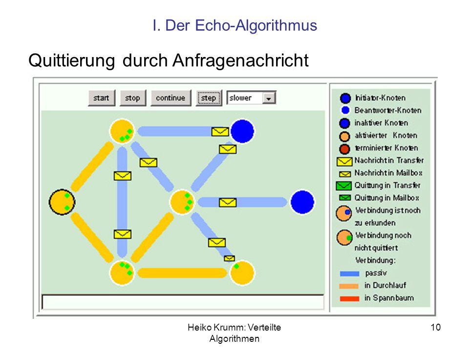 Heiko Krumm: Verteilte Algorithmen 10 I. Der Echo-Algorithmus Quittierung durch Anfragenachricht