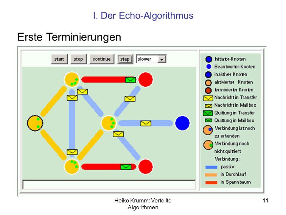 Heiko Krumm: Verteilte Algorithmen 11 I. Der Echo-Algorithmus Erste Terminierungen