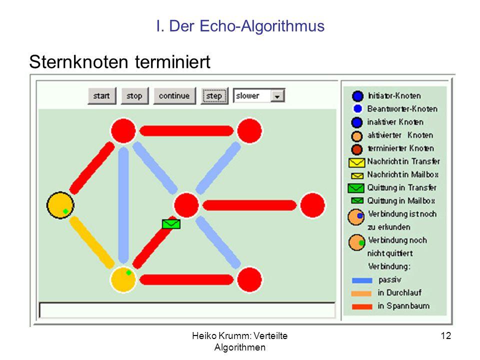 Heiko Krumm: Verteilte Algorithmen 12 I. Der Echo-Algorithmus Sternknoten terminiert