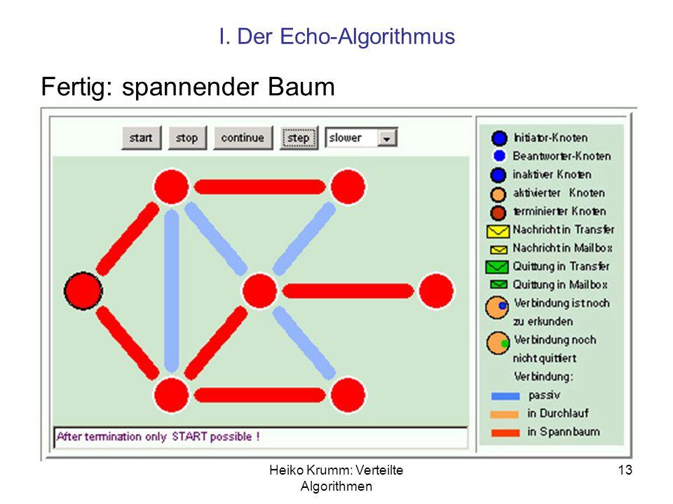 Heiko Krumm: Verteilte Algorithmen 13 I. Der Echo-Algorithmus Fertig: spannender Baum