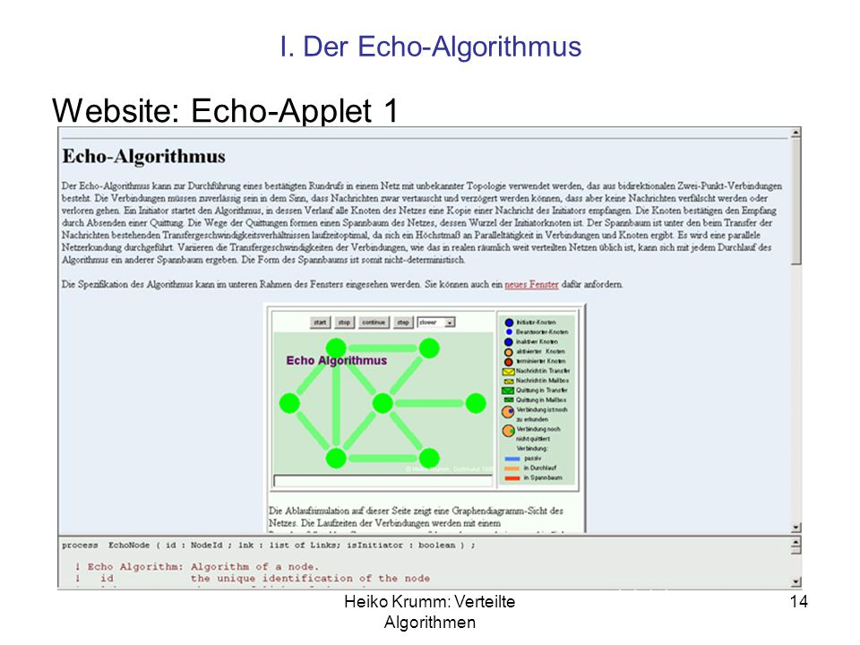 Heiko Krumm: Verteilte Algorithmen 14 I. Der Echo-Algorithmus Website: Echo-Applet 1