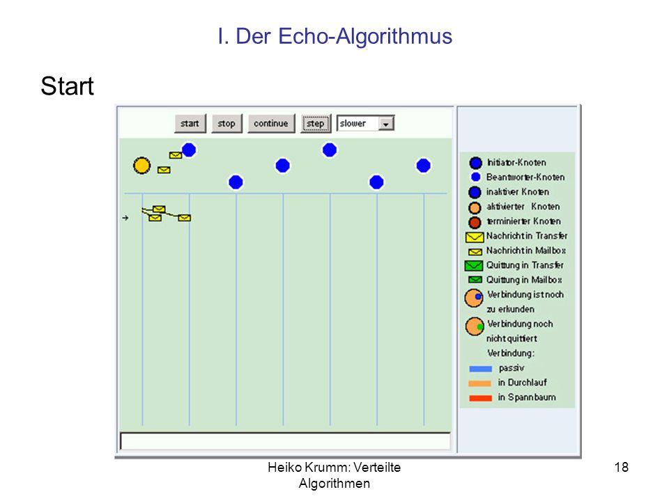 Heiko Krumm: Verteilte Algorithmen 18 I. Der Echo-Algorithmus Start