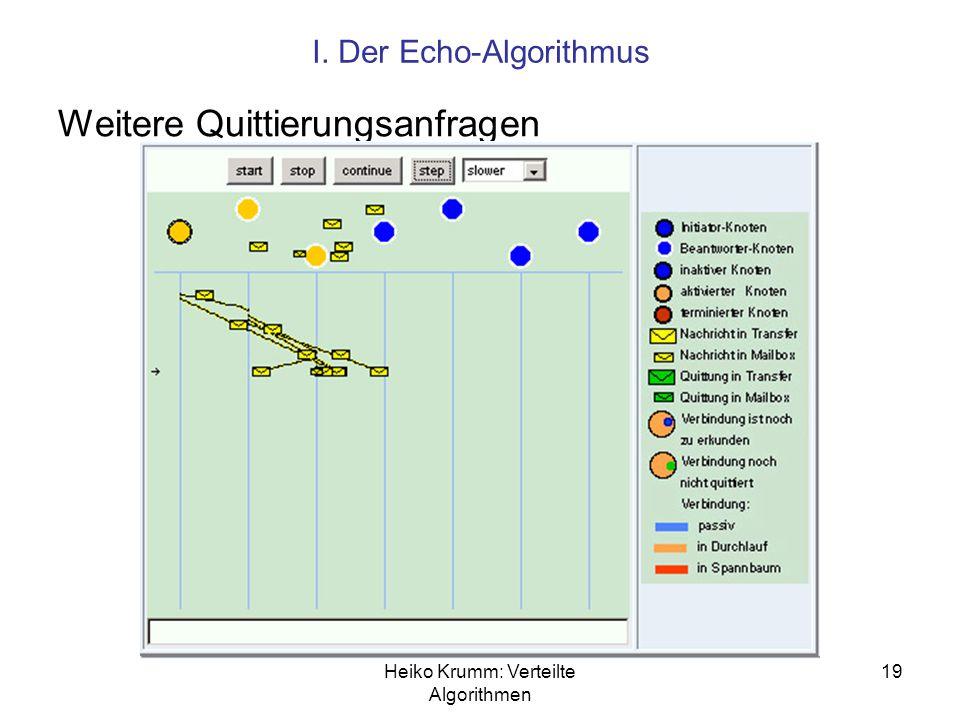 Heiko Krumm: Verteilte Algorithmen 19 I. Der Echo-Algorithmus Weitere Quittierungsanfragen