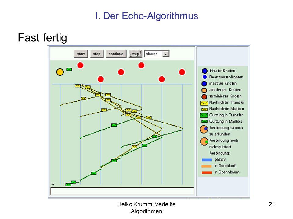 Heiko Krumm: Verteilte Algorithmen 21 I. Der Echo-Algorithmus Fast fertig