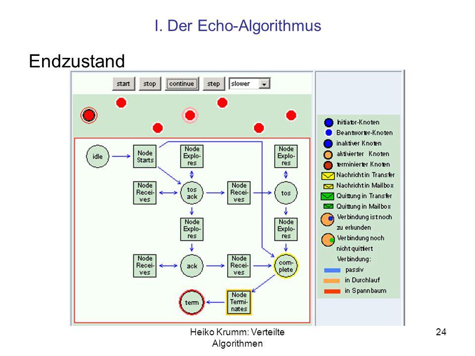 Heiko Krumm: Verteilte Algorithmen 24 I. Der Echo-Algorithmus Endzustand