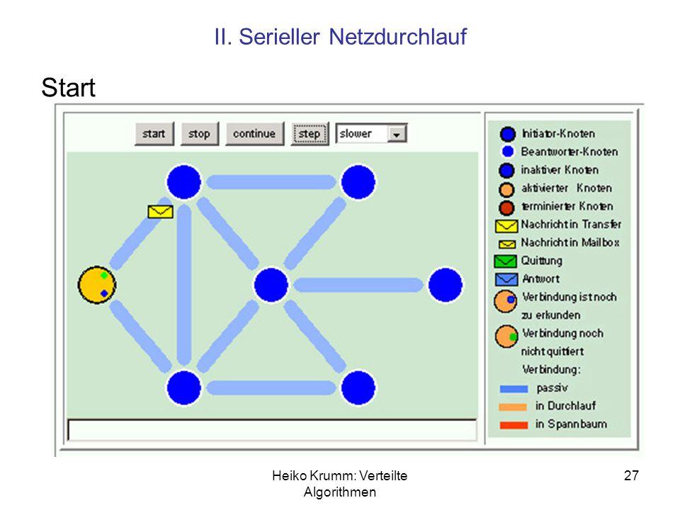 Heiko Krumm: Verteilte Algorithmen 27 II. Serieller Netzdurchlauf Start
