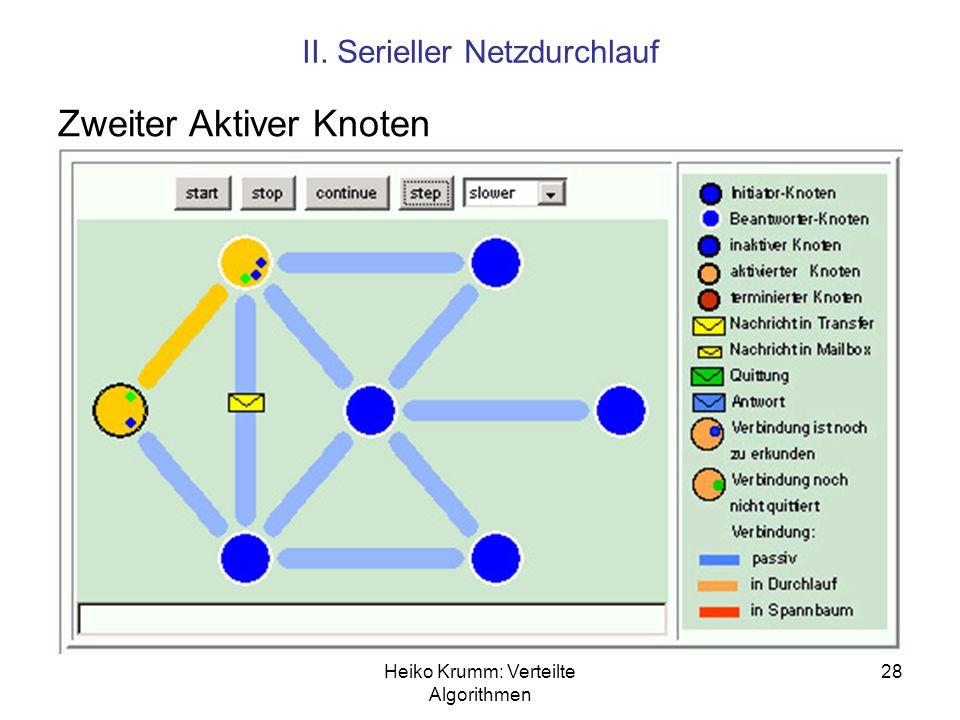Heiko Krumm: Verteilte Algorithmen 28 II. Serieller Netzdurchlauf Zweiter Aktiver Knoten