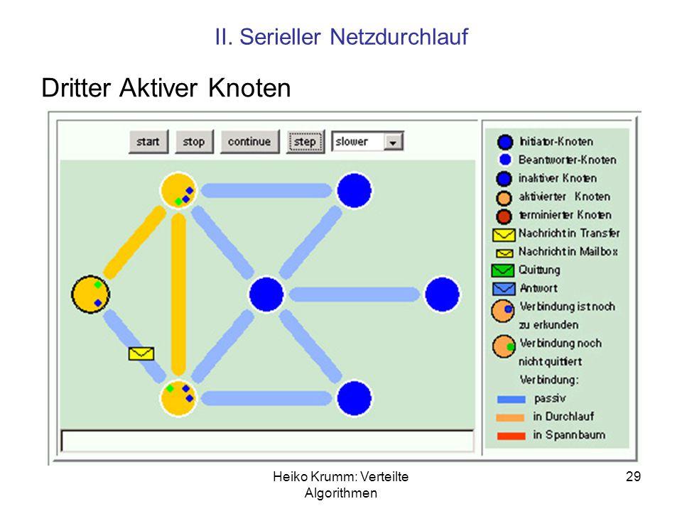 Heiko Krumm: Verteilte Algorithmen 29 II. Serieller Netzdurchlauf Dritter Aktiver Knoten