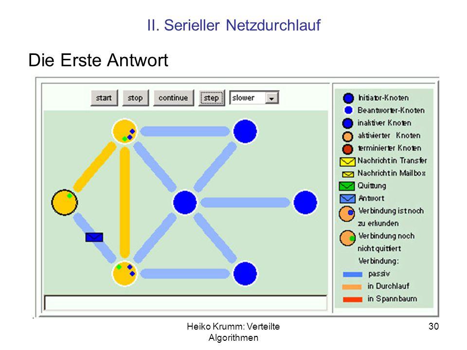 Heiko Krumm: Verteilte Algorithmen 30 II. Serieller Netzdurchlauf Die Erste Antwort