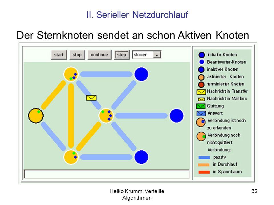 Heiko Krumm: Verteilte Algorithmen 32 II. Serieller Netzdurchlauf Der Sternknoten sendet an schon Aktiven Knoten