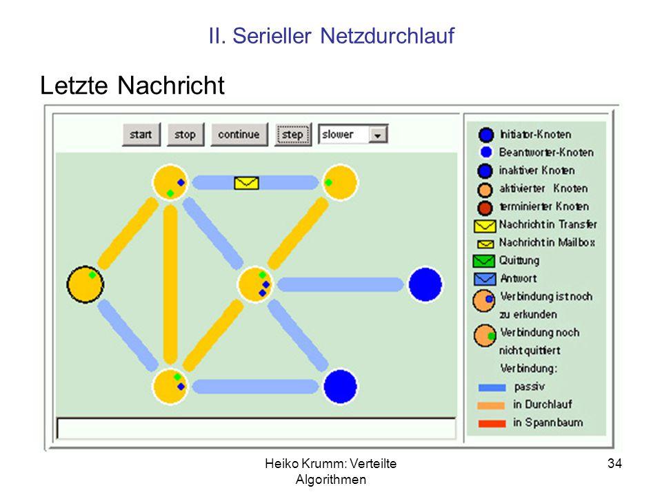 Heiko Krumm: Verteilte Algorithmen 34 II. Serieller Netzdurchlauf Letzte Nachricht