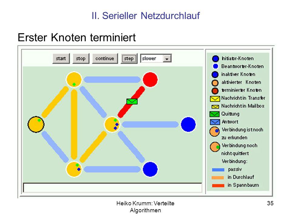 Heiko Krumm: Verteilte Algorithmen 35 II. Serieller Netzdurchlauf Erster Knoten terminiert
