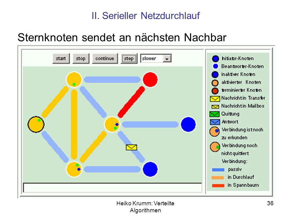 Heiko Krumm: Verteilte Algorithmen 36 II. Serieller Netzdurchlauf Sternknoten sendet an nächsten Nachbar