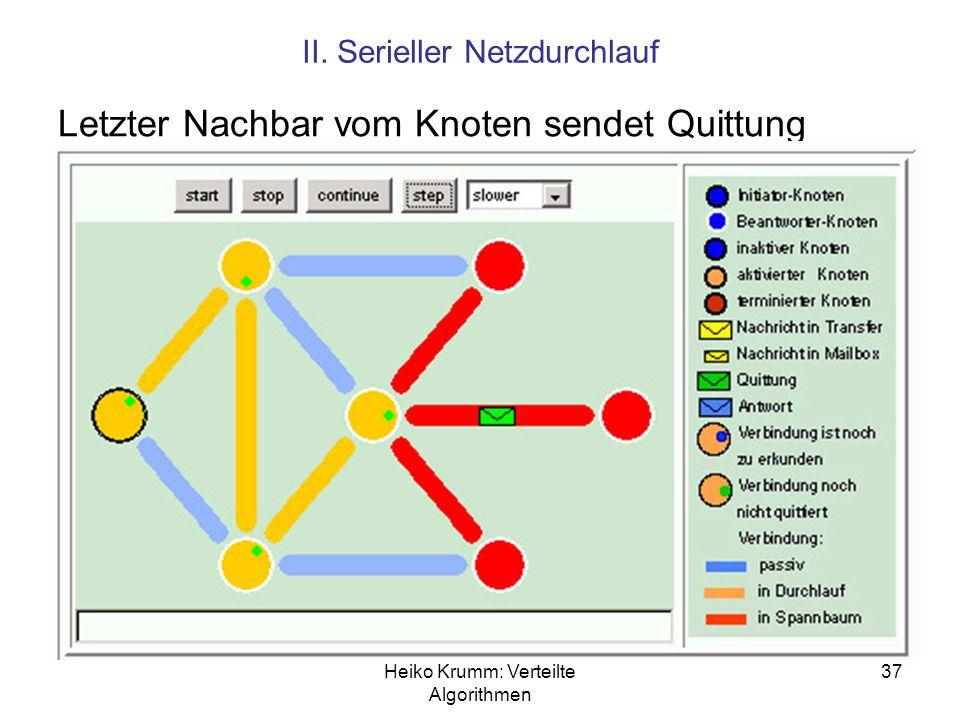 Heiko Krumm: Verteilte Algorithmen 37 II. Serieller Netzdurchlauf Letzter Nachbar vom Knoten sendet Quittung