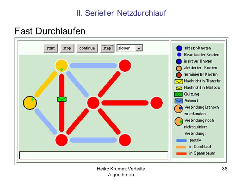 Heiko Krumm: Verteilte Algorithmen 38 II. Serieller Netzdurchlauf Fast Durchlaufen