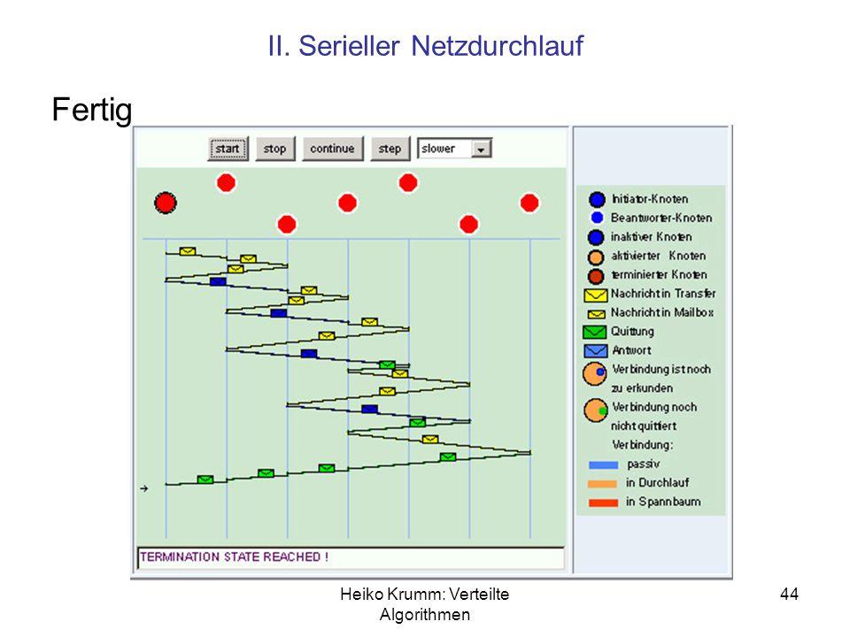 Heiko Krumm: Verteilte Algorithmen 44 II. Serieller Netzdurchlauf Fertig