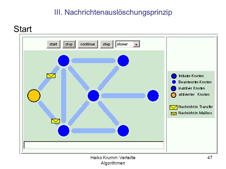 Heiko Krumm: Verteilte Algorithmen 47 III. Nachrichtenauslöschungsprinzip Start