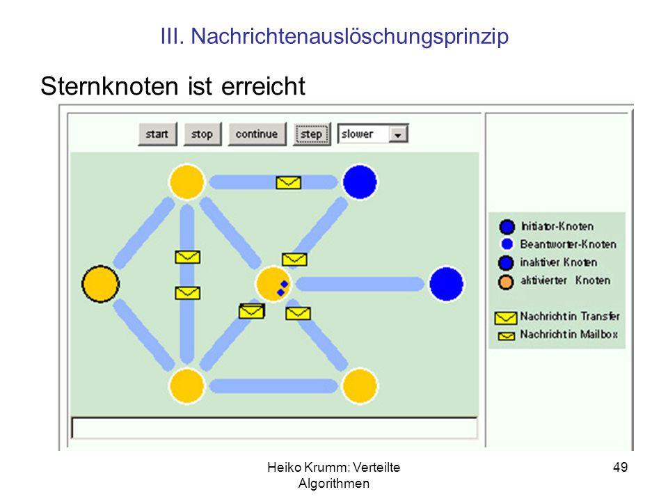 Heiko Krumm: Verteilte Algorithmen 49 III. Nachrichtenauslöschungsprinzip Sternknoten ist erreicht