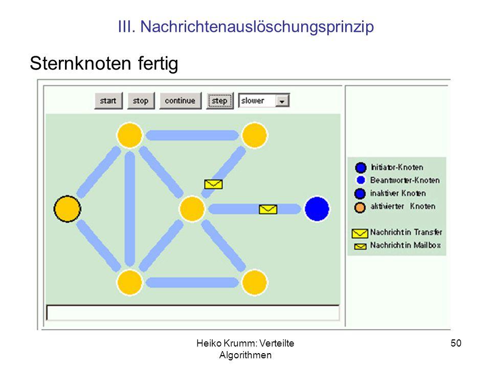 Heiko Krumm: Verteilte Algorithmen 50 III. Nachrichtenauslöschungsprinzip Sternknoten fertig