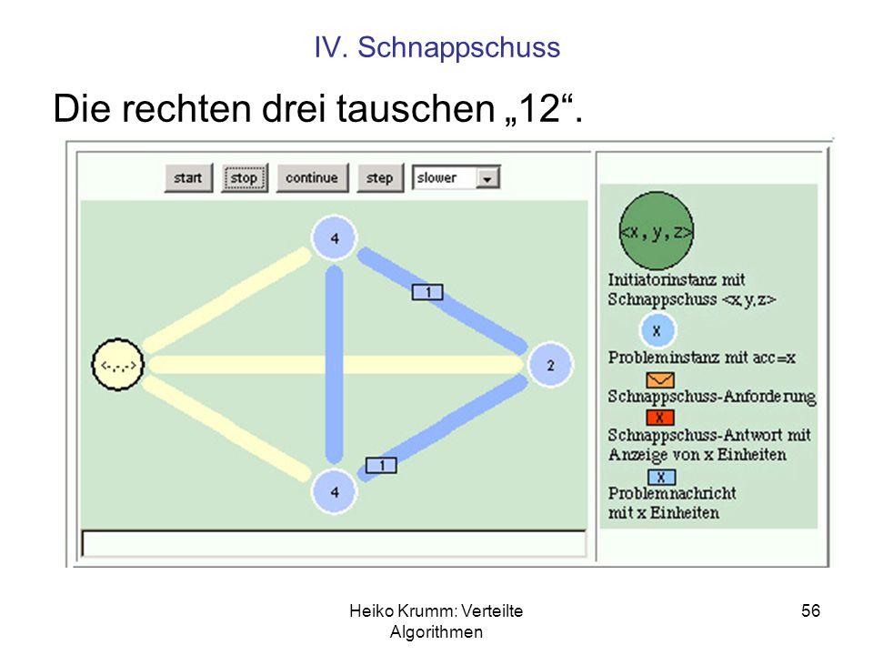 """Heiko Krumm: Verteilte Algorithmen 56 Die rechten drei tauschen """"12"""". IV. Schnappschuss"""