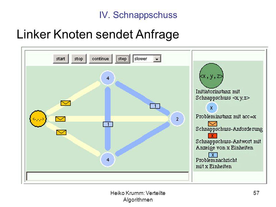 Heiko Krumm: Verteilte Algorithmen 57 IV. Schnappschuss Linker Knoten sendet Anfrage