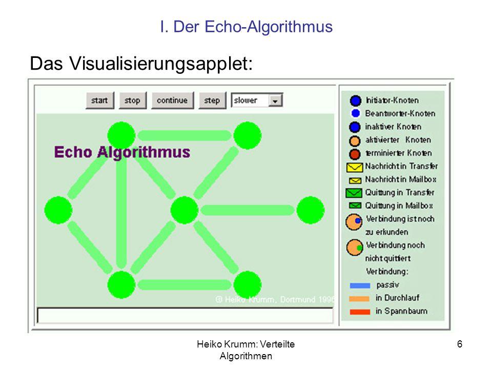 Heiko Krumm: Verteilte Algorithmen 6 Das Visualisierungsapplet: I. Der Echo-Algorithmus