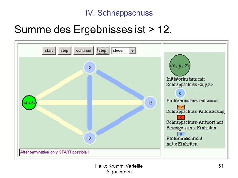 Heiko Krumm: Verteilte Algorithmen 61 IV. Schnappschuss Summe des Ergebnisses ist > 12.