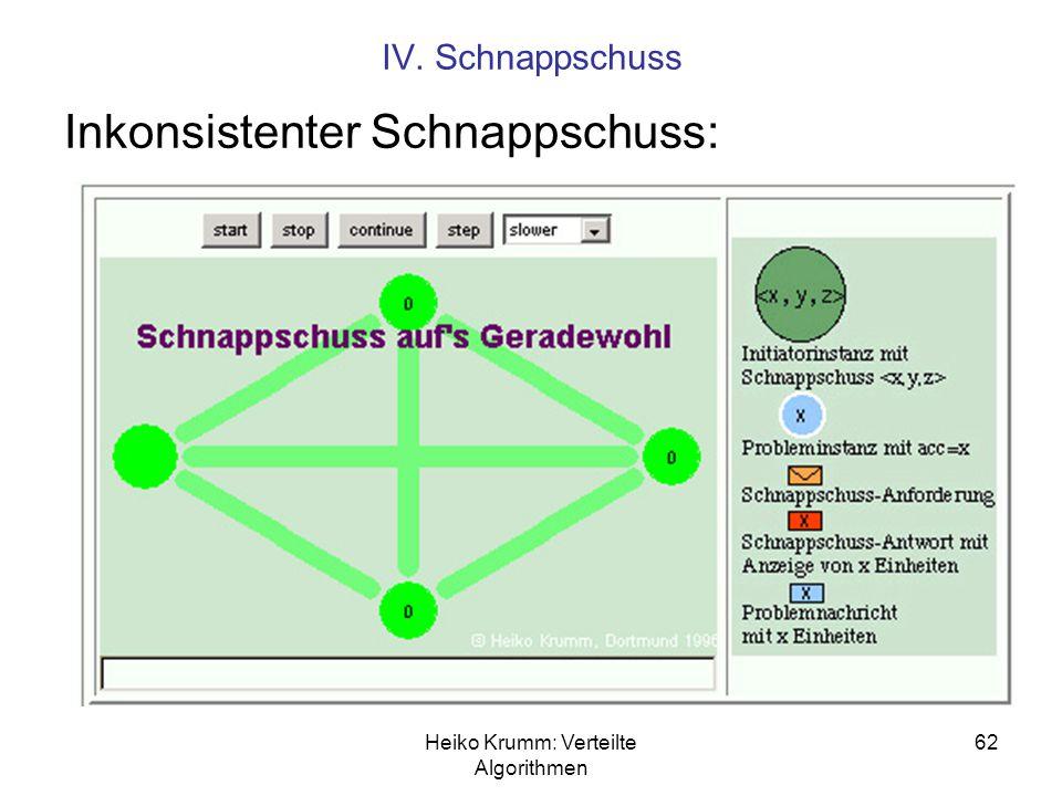 Heiko Krumm: Verteilte Algorithmen 62 IV. Schnappschuss Inkonsistenter Schnappschuss: