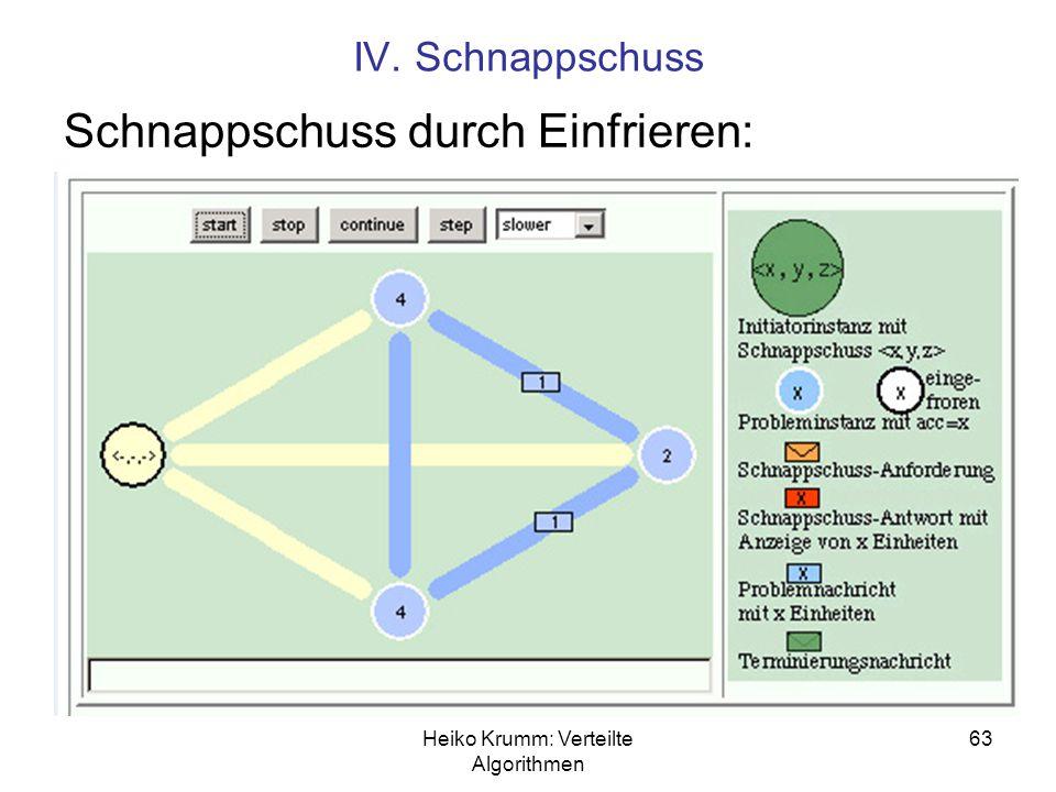 Heiko Krumm: Verteilte Algorithmen 63 IV. Schnappschuss Schnappschuss durch Einfrieren: