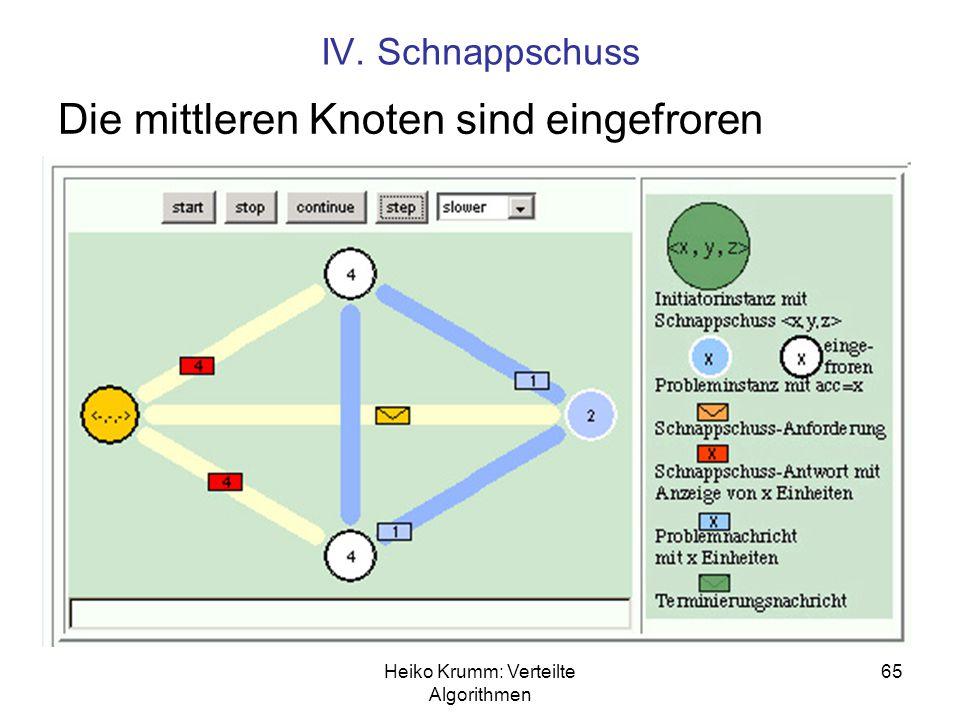 Heiko Krumm: Verteilte Algorithmen 65 IV. Schnappschuss Die mittleren Knoten sind eingefroren