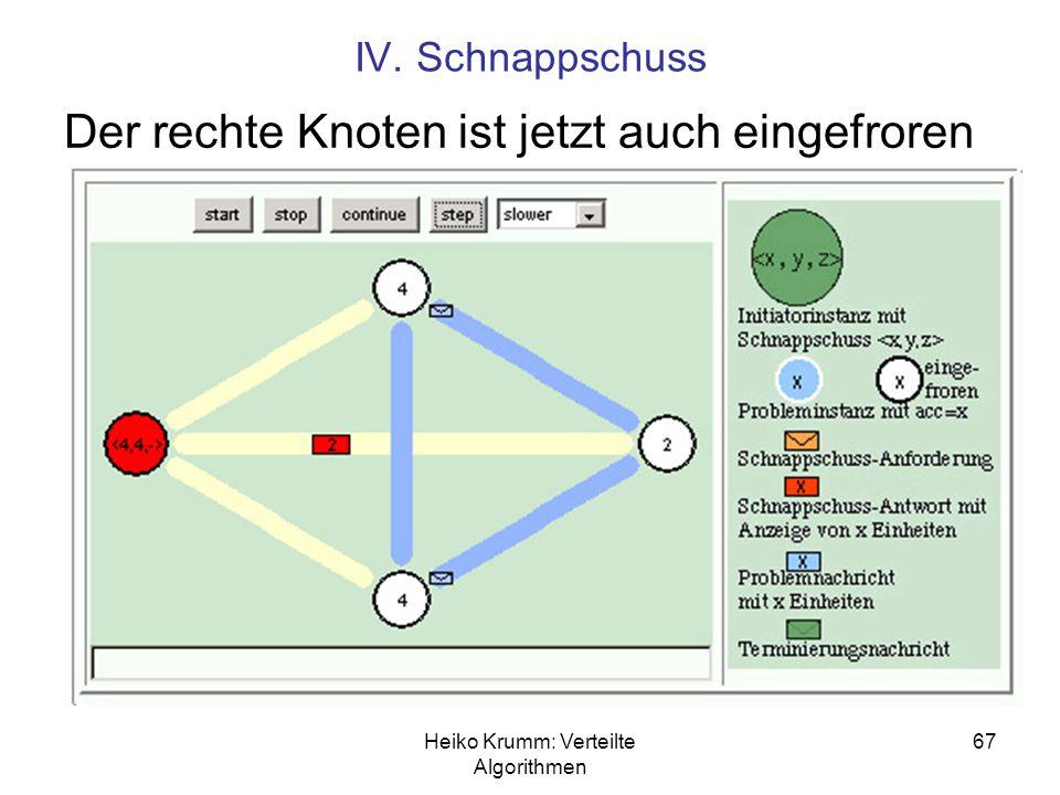 Heiko Krumm: Verteilte Algorithmen 67 IV. Schnappschuss Der rechte Knoten ist jetzt auch eingefroren